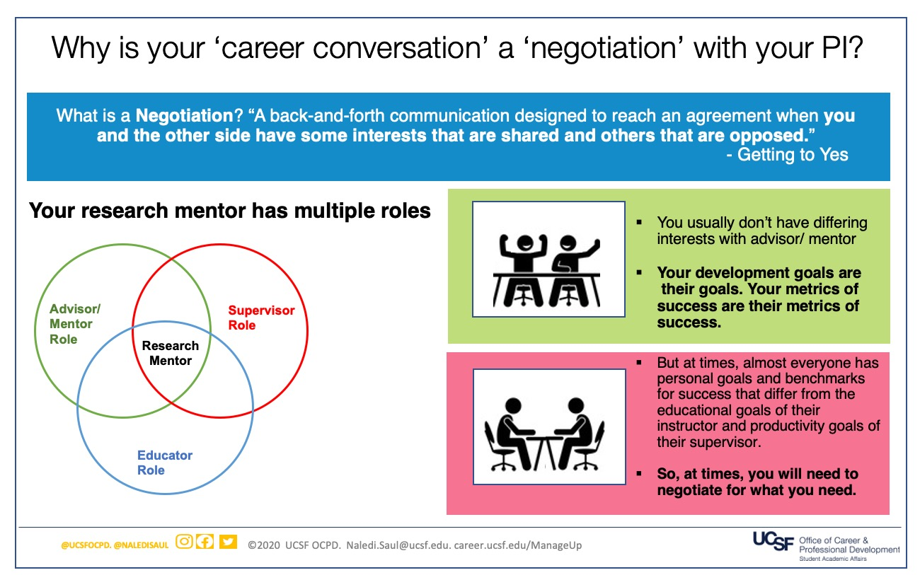 career conversation image