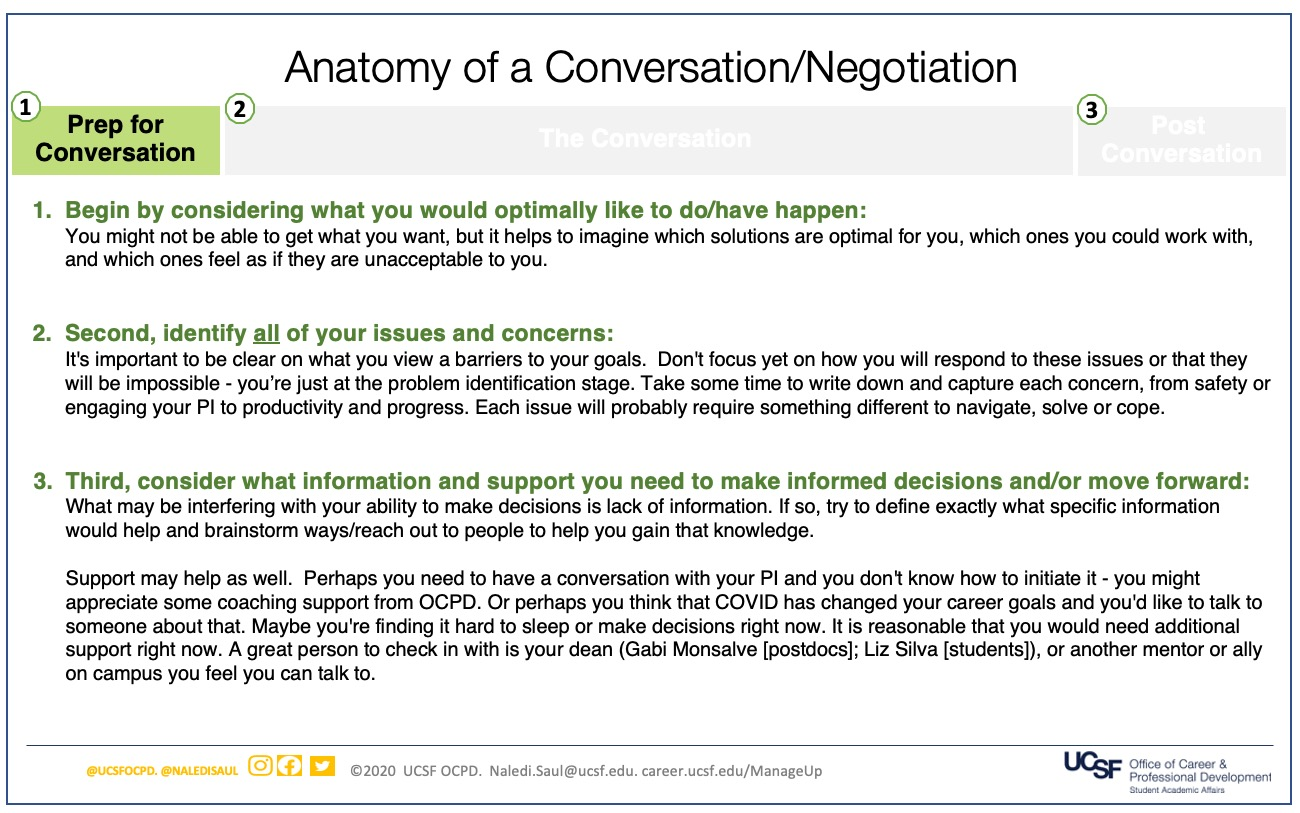 Slide 2: Step 1: Prep for the Conversation